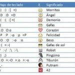 Emoticonos en teclado