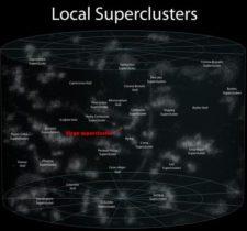 Supercluster locales
