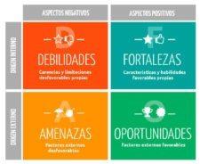 Ejemplo de traducción en Lanzarote